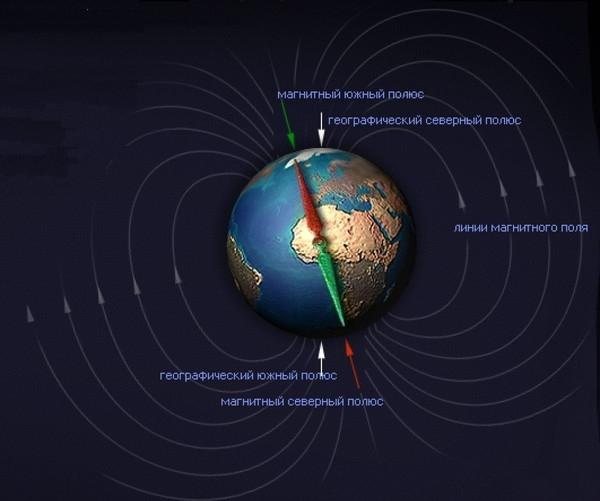 Магнитное поле Земли может меняться быстрее, чем мы думали