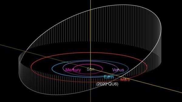 Астроном-любитель обнаружил пролетающий возле Земли большой астероид