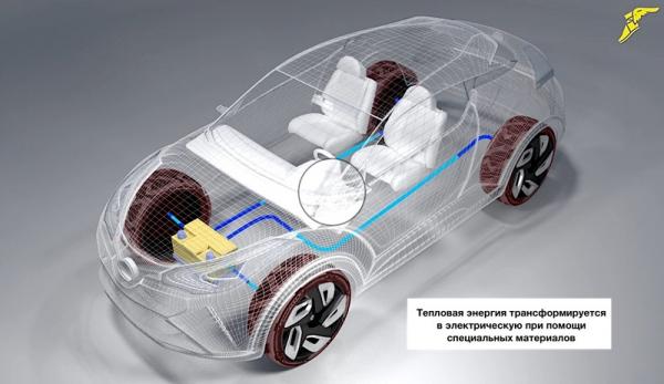 Самые необычные шины для автомобиля