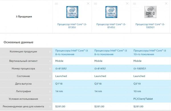 Экономный и мощный: На что способен Intel Core i3 10-го поколения